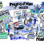 Project Management made visual