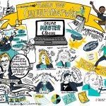 maand voor cultuuronderwijs Hart Haarlem