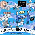 Verbeelding van de levensfases van patienten van HME-MO